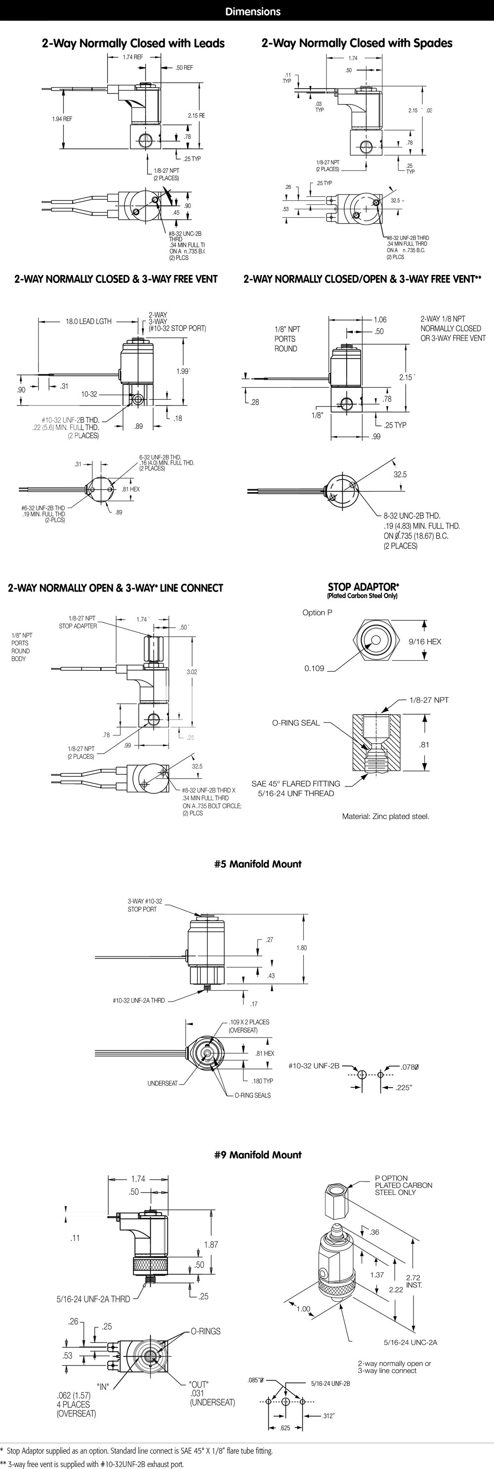 Wattmizer Low Power Series Solenoid Valves Solutions 3 Way Valve Wiring Diagram Overview Of Operations